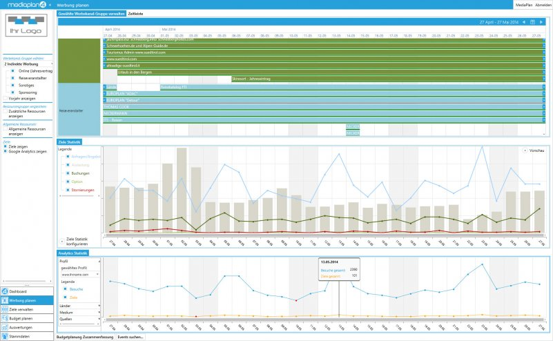 Ziele analysieren mit Google Analytics